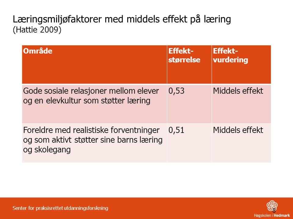 8 Senter for praksisrettet utdanningsforskning Læringsmiljøfaktorer med middels effekt på læring (Hattie 2009) OmrådeEffekt- størrelse Effekt- vurderi