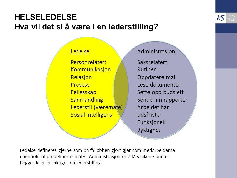 HELSELEDELSE Hva vil det si å være i en lederstilling? Ledelse Personrelatert Kommunikasjon Relasjon Prosess Fellesskap Samhandling Lederstil (væremåt