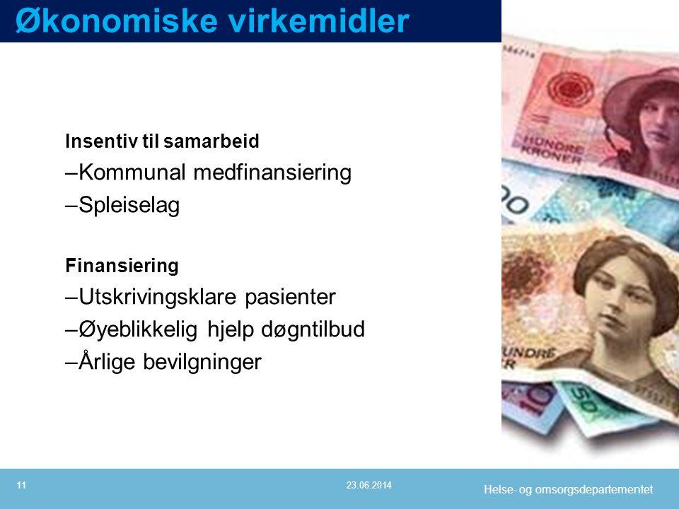 12 Økonomiske virkemidler •Treffer den kommunale medfinansieringen.