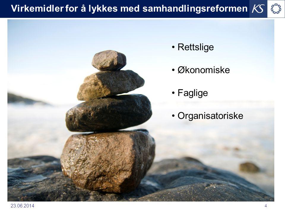 Virkemidler for å lykkes med samhandlingsreformen 23.06.2014 4 • Rettslige • Økonomiske • Faglige • Organisatoriske