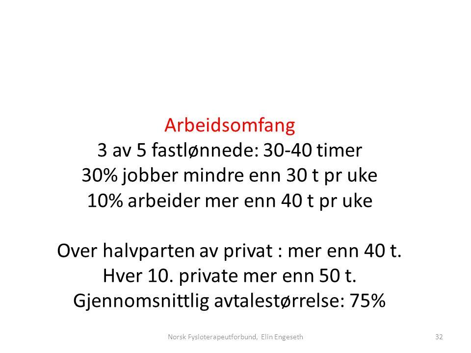 Arbeidsomfang 3 av 5 fastlønnede: 30-40 timer 30% jobber mindre enn 30 t pr uke 10% arbeider mer enn 40 t pr uke Over halvparten av privat : mer enn 4