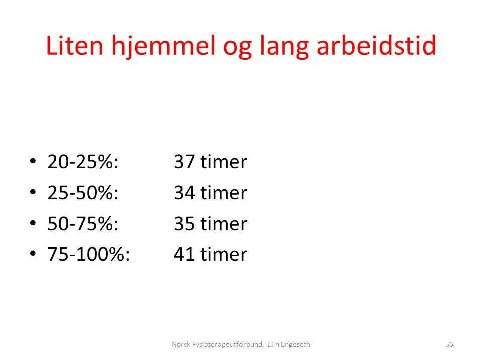 Liten hjemmel og lang arbeidstid • 20-25%: 37 timer • 25-50%: 34 timer • 50-75%: 35 timer • 75-100%:41 timer Norsk Fysioterapeutforbund, Elin Engeseth
