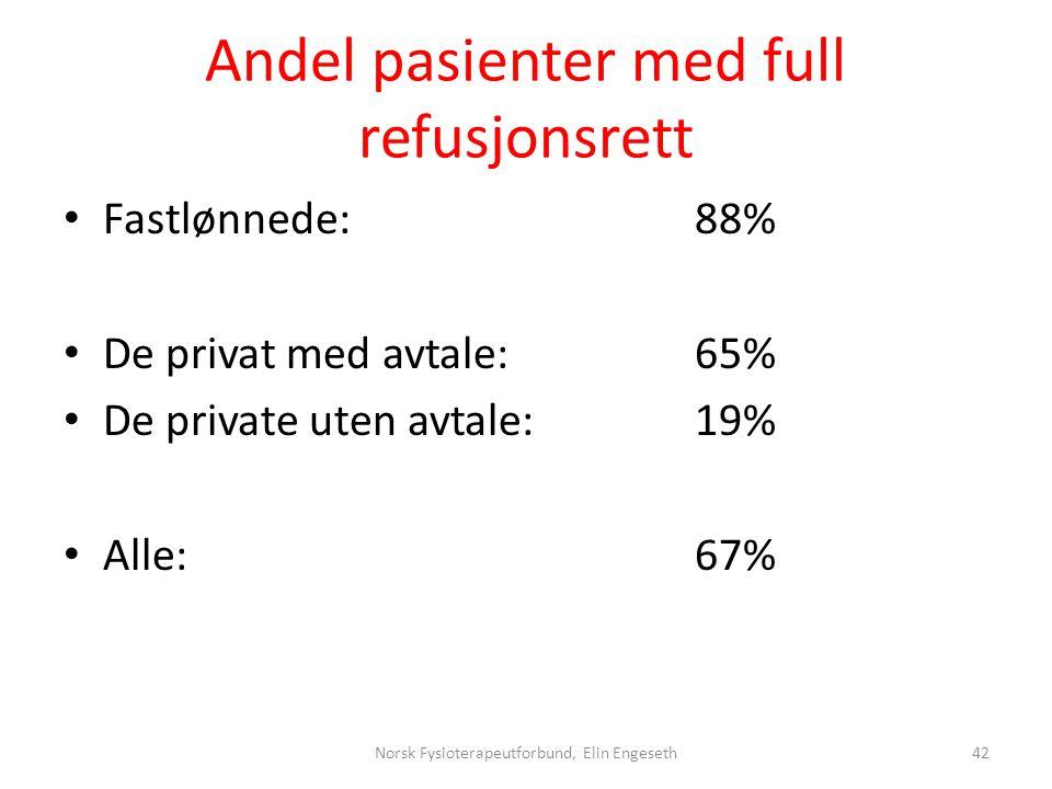 Andel pasienter med full refusjonsrett • Fastlønnede:88% • De privat med avtale:65% • De private uten avtale:19% • Alle: 67% Norsk Fysioterapeutforbun