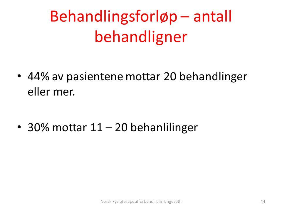 Behandlingsforløp – antall behandligner • 44% av pasientene mottar 20 behandlinger eller mer. • 30% mottar 11 – 20 behanlilinger Norsk Fysioterapeutfo