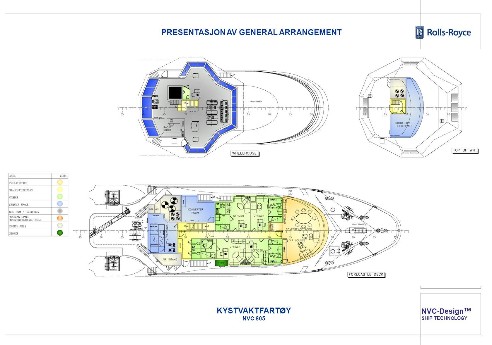 PRESENTASJON AV GENERAL ARRANGEMENT KYSTVAKTFARTØY NVC 805 NVC-Design TM SHIP TECHNOLOGY