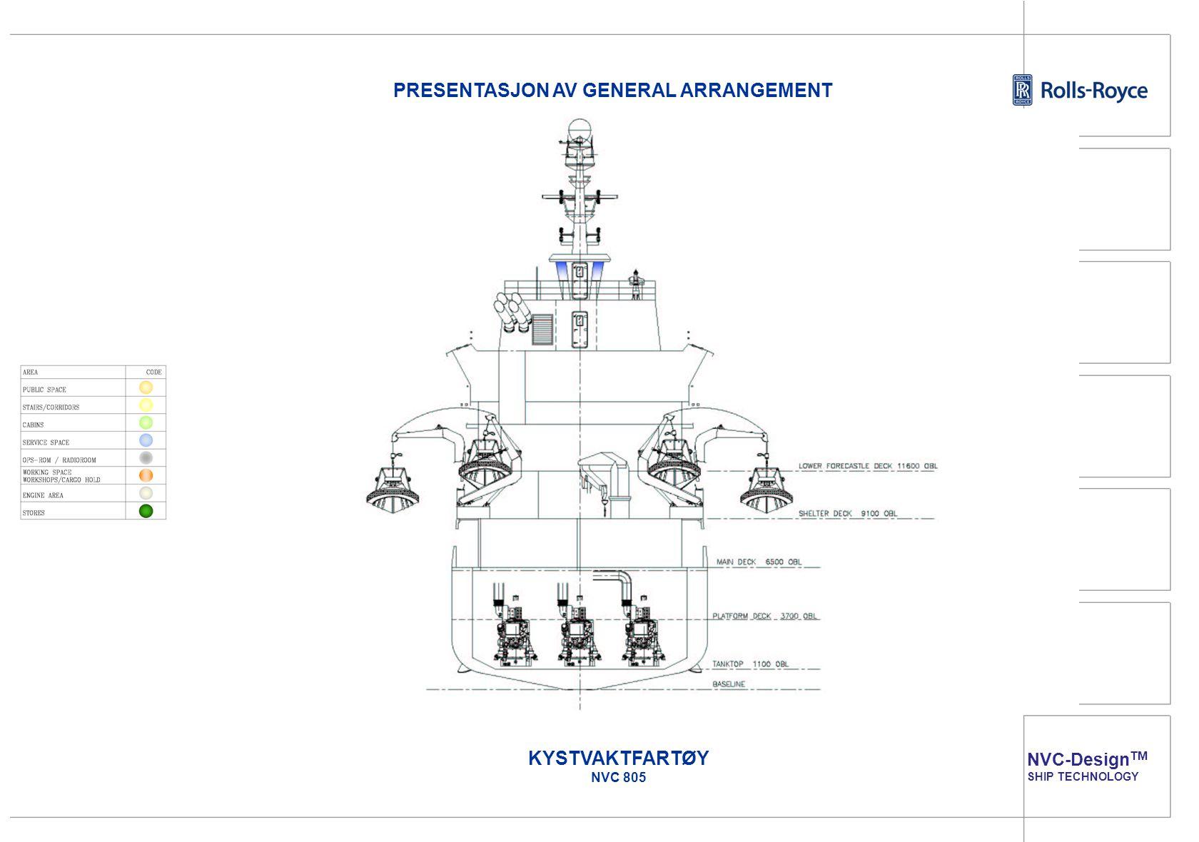 NVC-Design TM SHIP TECHNOLOGY KYSTVAKTFARTØY NVC 805 PRESENTASJON AV GENERAL ARRANGEMENT