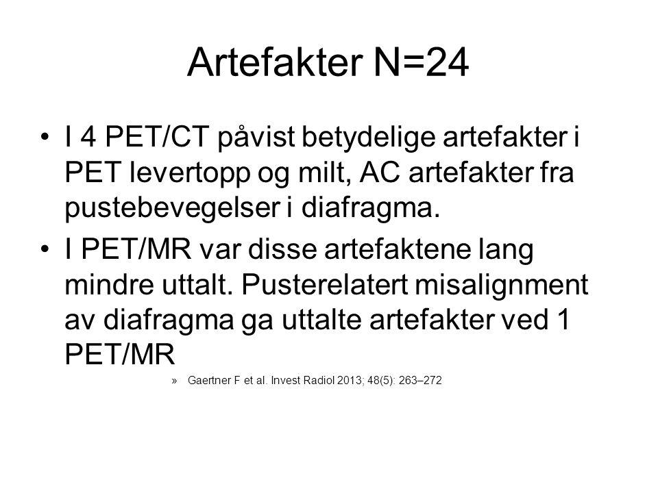 Artefakter N=24 •I 4 PET/CT påvist betydelige artefakter i PET levertopp og milt, AC artefakter fra pustebevegelser i diafragma. •I PET/MR var disse a