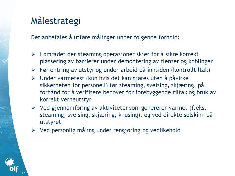 Målestrategi Det anbefales å utføre målinger under følgende forhold:  I området der steaming operasjoner skjer for å sikre korrekt plassering av barr