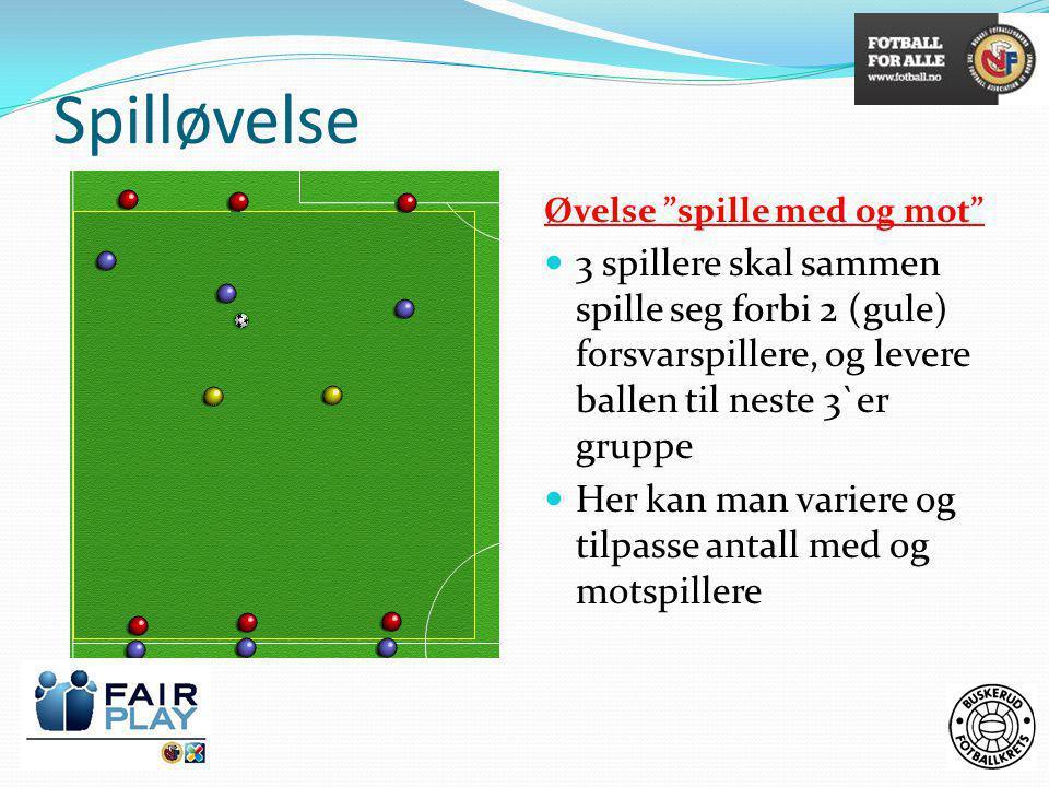 Spilløvelse Øvelse spille med og mot  3 spillere skal sammen spille seg forbi 2 (gule) forsvarspillere, og levere ballen til neste 3`er gruppe  Her kan man variere og tilpasse antall med og motspillere