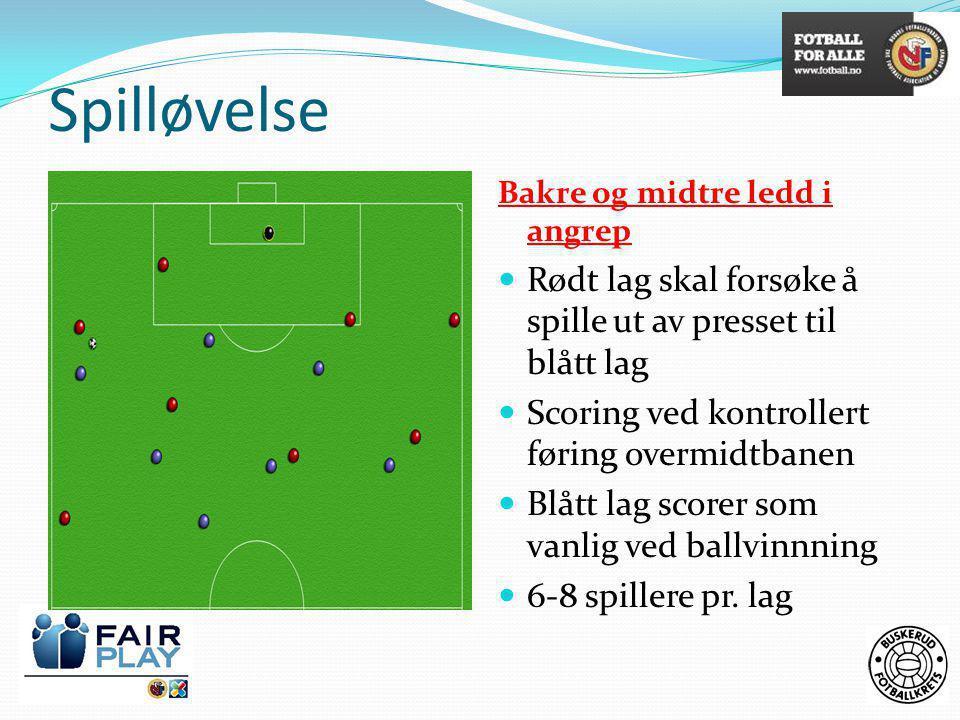 Spilløvelse Bakre og midtre ledd i angrep  Rødt lag skal forsøke å spille ut av presset til blått lag  Scoring ved kontrollert føring overmidtbanen  Blått lag scorer som vanlig ved ballvinnning  6-8 spillere pr.