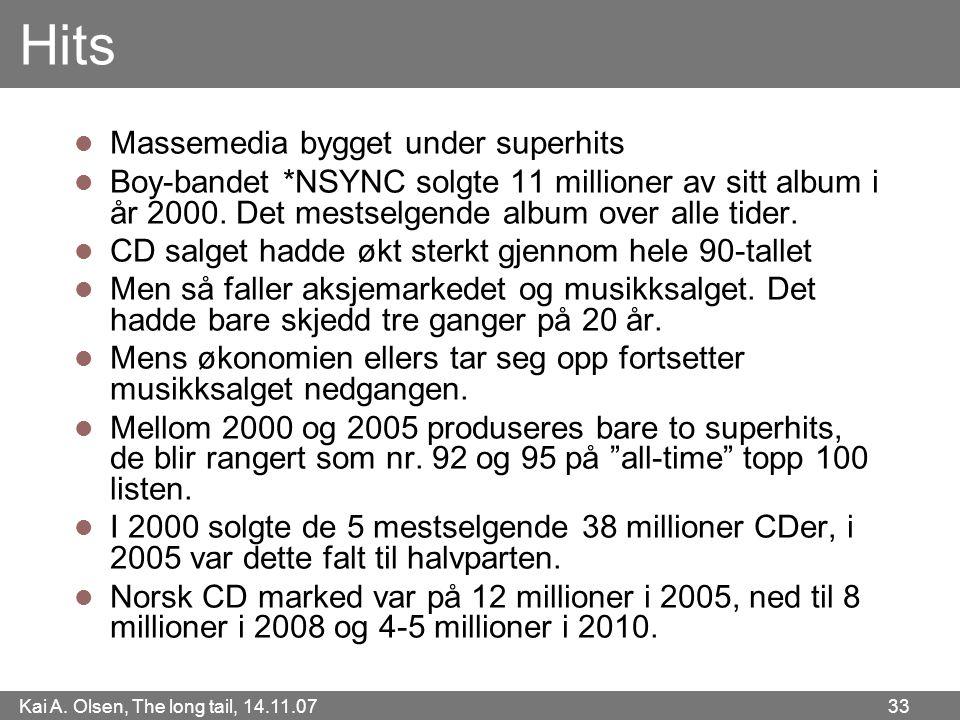 Kai A. Olsen, The long tail, 14.11.07 33 Hits  Massemedia bygget under superhits  Boy-bandet *NSYNC solgte 11 millioner av sitt album i år 2000. Det