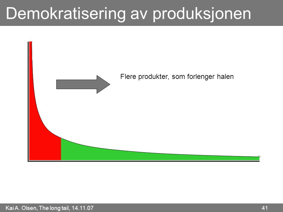 Kai A. Olsen, The long tail, 14.11.07 41 Demokratisering av produksjonen Flere produkter, som forlenger halen