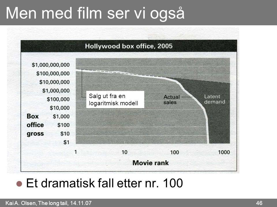 Kai A. Olsen, The long tail, 14.11.07 46 Men med film ser vi også  Et dramatisk fall etter nr. 100 Salg ut fra en logaritmisk modell