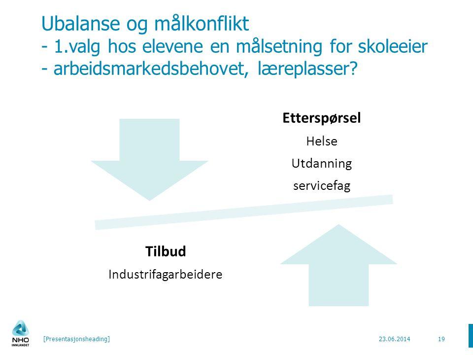 Ubalanse og målkonflikt - 1.valg hos elevene en målsetning for skoleeier - arbeidsmarkedsbehovet, læreplasser.