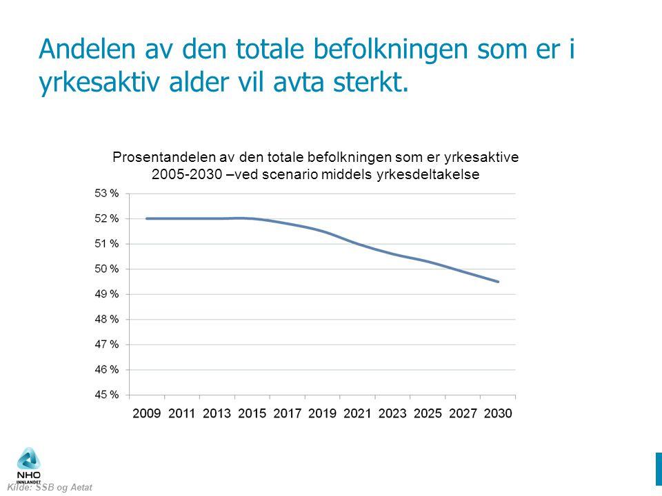 5 Andelen av den totale befolkningen som er i yrkesaktiv alder vil avta sterkt.