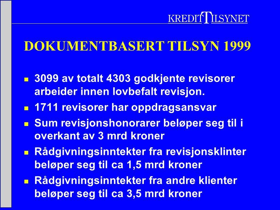 DOKUMENTBASERT TILSYN 1999  3099 av totalt 4303 godkjente revisorer arbeider innen lovbefalt revisjon.