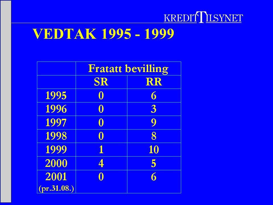 VEDTAK 1995 - 1999