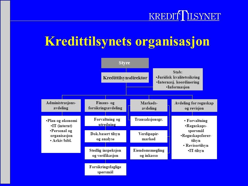 Kredittilsynets organisasjon Kredittilsynsdirektør Styre Stab: •Juridisk kvalitetssikring •Internasj.