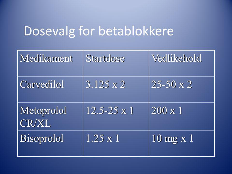 Dosevalg for betablokkere MedikamentStartdoseVedlikehold Carvedilol 3.125 x 2 25-50 x 2 Metoprolol CR/XL 12.5-25 x 1 200 x 1 Bisoprolol 1.25 x 1 10 mg