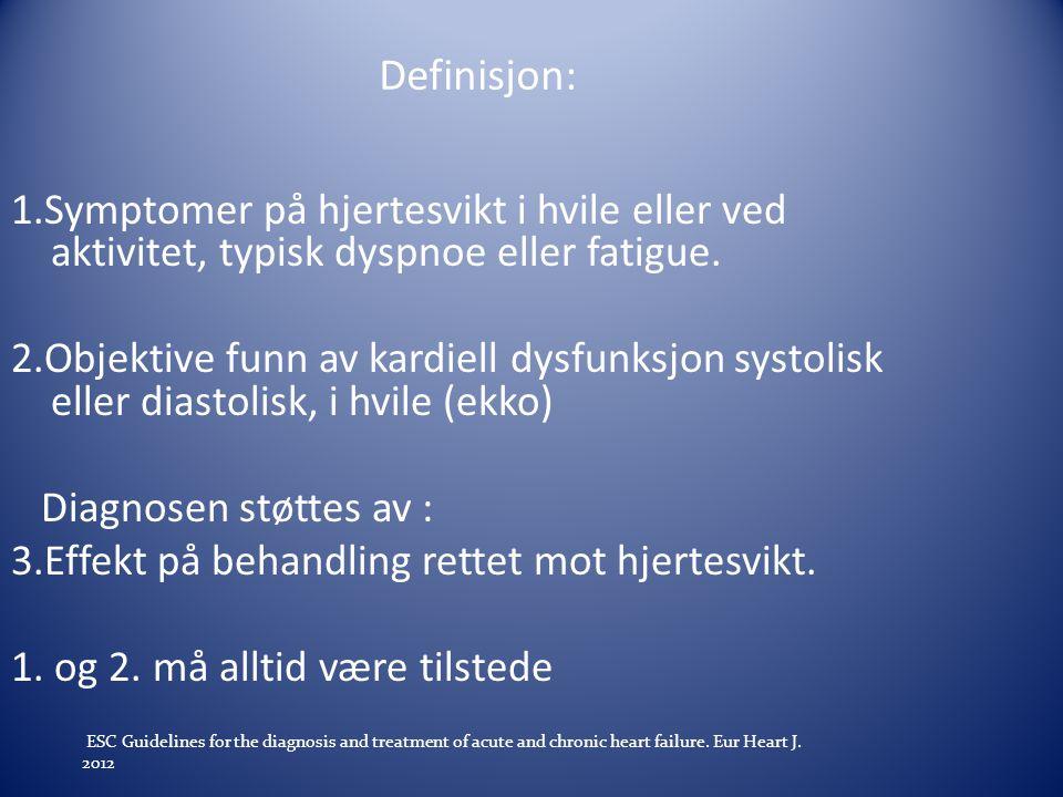 Definisjon: 1.Symptomer på hjertesvikt i hvile eller ved aktivitet, typisk dyspnoe eller fatigue. 2.Objektive funn av kardiell dysfunksjon systolisk e