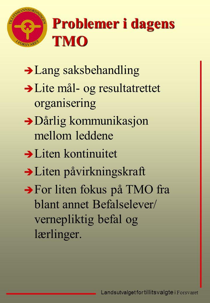Landsutvalget for tillitsvalgte i Forsvaret Problemer i dagens TMO è Lang saksbehandling è Lite mål- og resultatrettet organisering è Dårlig kommunika