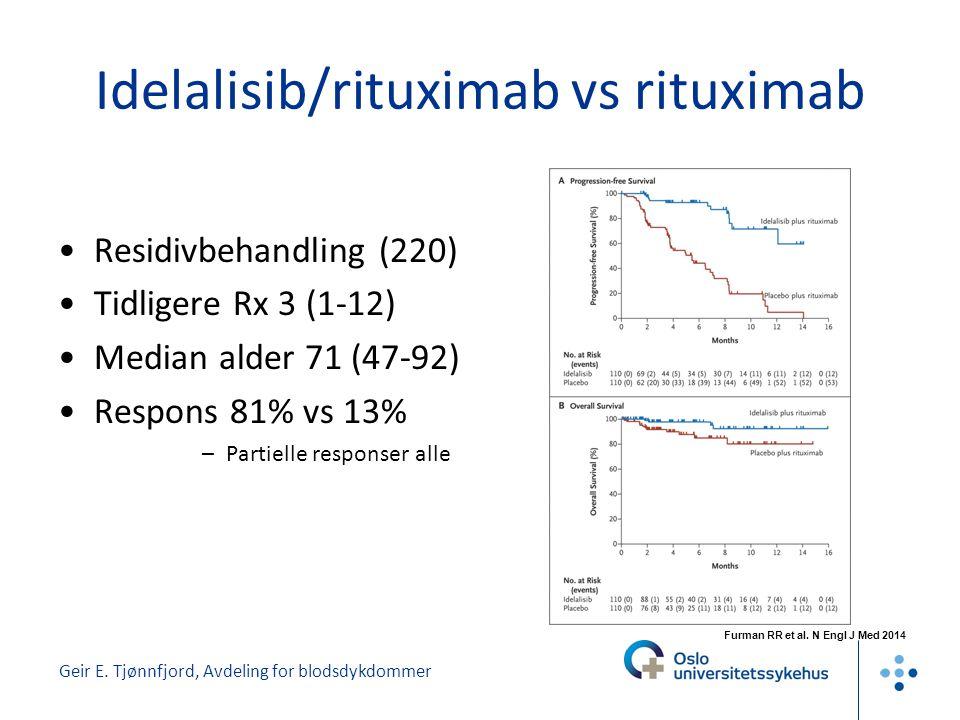 Geir E. Tjønnfjord, Avdeling for blodsdykdommer Idelalisib/rituximab vs rituximab •Residivbehandling (220) •Tidligere Rx 3 (1-12) •Median alder 71 (47