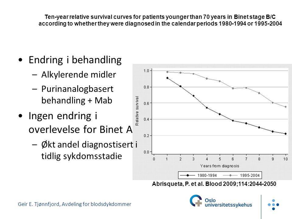 Geir E. Tjønnfjord, Avdeling for blodsdykdommer Abrisqueta, P. et al. Blood 2009;114:2044-2050 Ten-year relative survival curves for patients younger