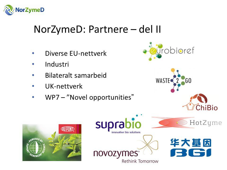 11 • Diverse EU-nettverk • Industri • Bilateralt samarbeid • UK-nettverk • WP7 – Novel opportunities NorZymeD: Partnere – del II