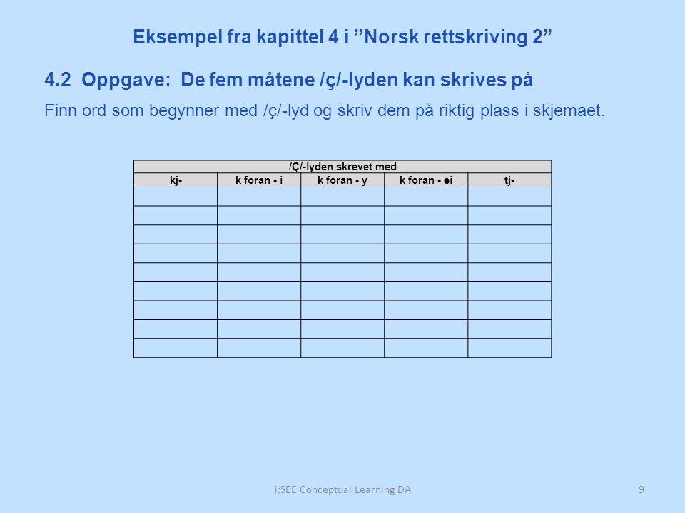 """i:SEE Conceptual Learning DA9 Eksempel fra kapittel 4 i """"Norsk rettskriving 2"""" /Ç/-lyden skrevet med kj-k foran - ik foran - yk foran - eitj- 4.2 Oppg"""