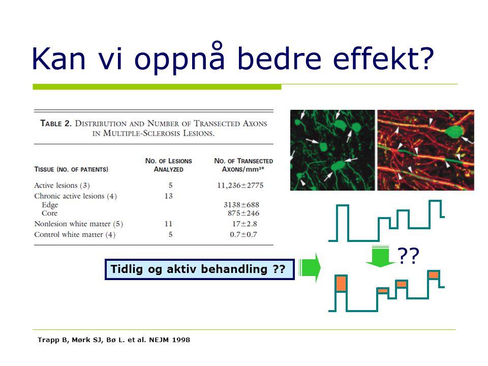 20 ?.Trapp B, Mørk SJ, Bø L. et al. NEJM 1998 Kan vi oppnå bedre effekt.