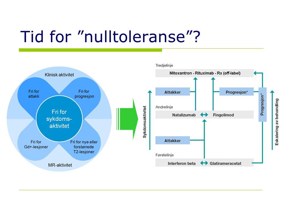 25 Tid for nulltoleranse ?