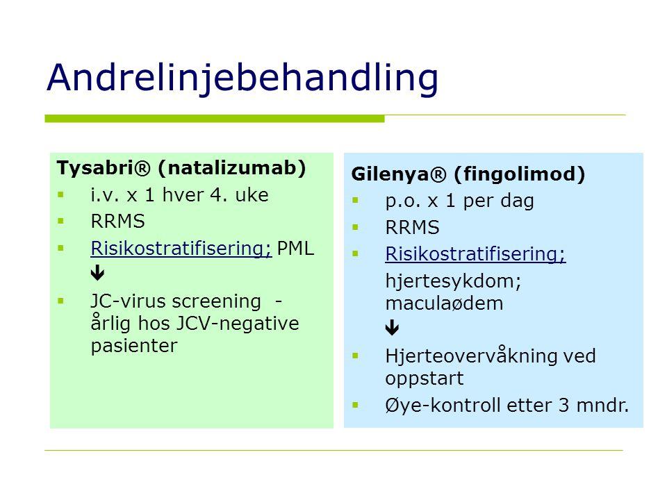 27 Andrelinjebehandling Tysabri® (natalizumab)  i.v.