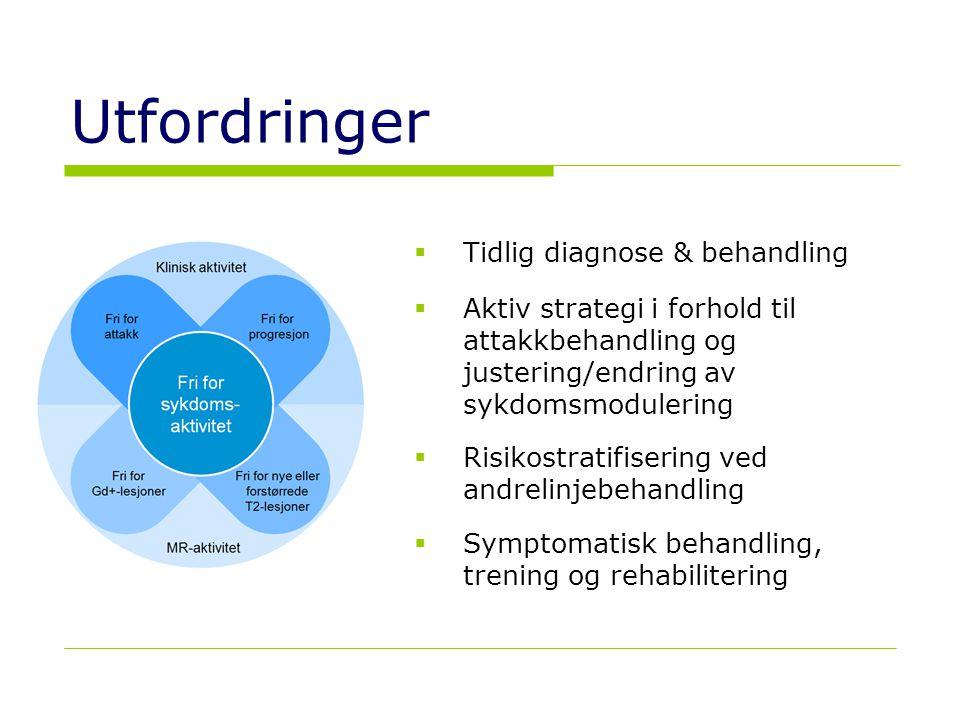 28 Utfordringer  Tidlig diagnose & behandling  Aktiv strategi i forhold til attakkbehandling og justering/endring av sykdomsmodulering  Risikostratifisering ved andrelinjebehandling  Symptomatisk behandling, trening og rehabilitering