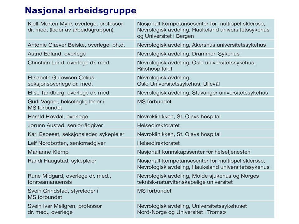 14 Diagnosekriterier Polman et al. Ann Neurol 2010