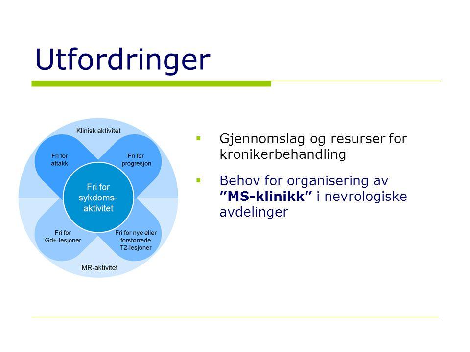 30 Utfordringer  Gjennomslag og resurser for kronikerbehandling  Behov for organisering av MS-klinikk i nevrologiske avdelinger