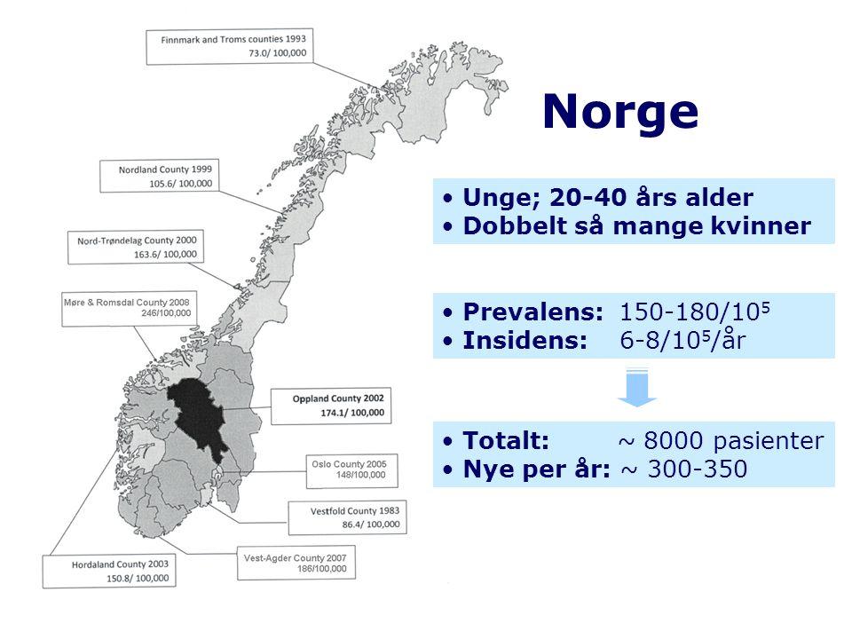 • Prevalens: 150-180/10 5 • Insidens: 6-8/10 5 /år Norge • Totalt: ~ 8000 pasienter • Nye per år: ~ 300-350 • Unge; 20-40 års alder • Dobbelt så mange kvinner