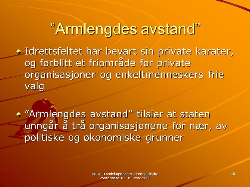 """HBS: Trøndelagsrådets idrettspolitiske konferanse 18.-19. mai 2006 10 """"Armlengdes avstand"""" Idrettsfeltet har bevart sin private karater, og forblitt e"""