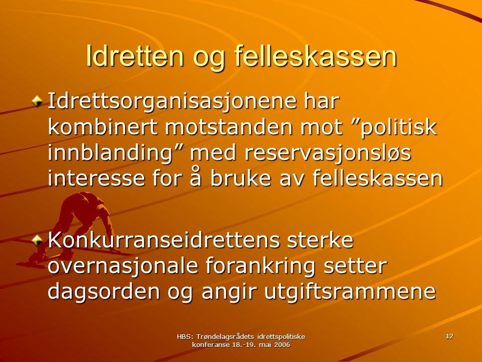 """HBS: Trøndelagsrådets idrettspolitiske konferanse 18.-19. mai 2006 12 Idretten og felleskassen Idrettsorganisasjonene har kombinert motstanden mot """"po"""