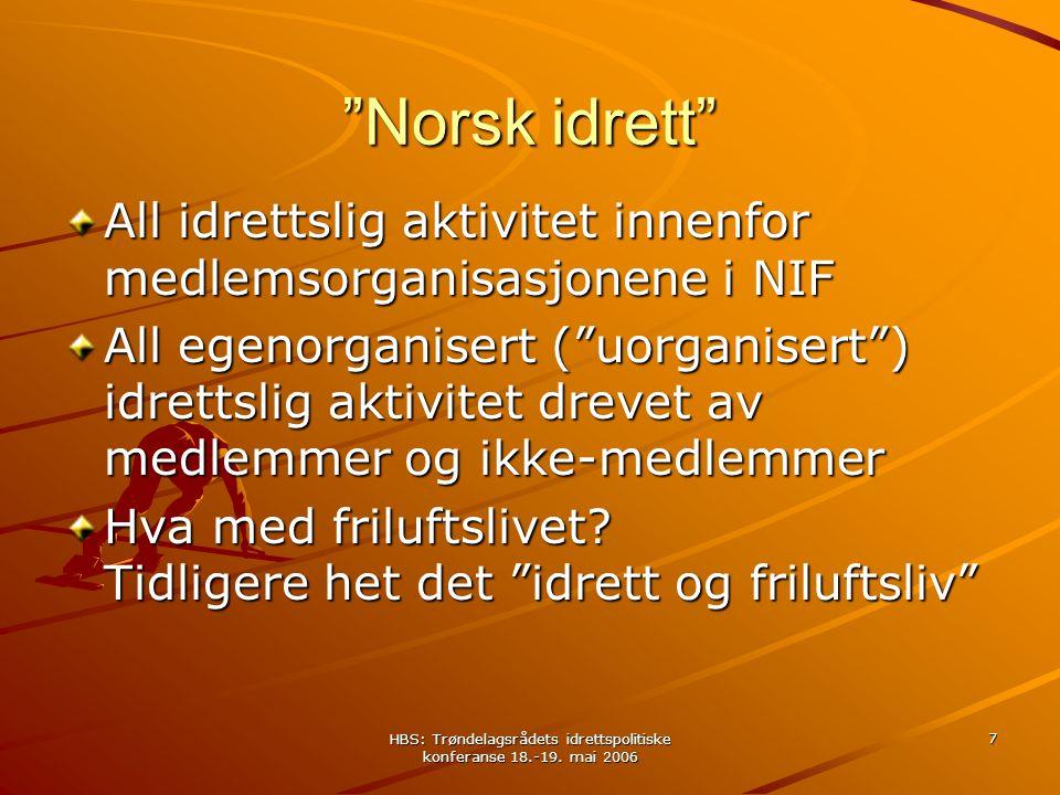 HBS: Trøndelagsrådets idrettspolitiske konferanse 18.-19.