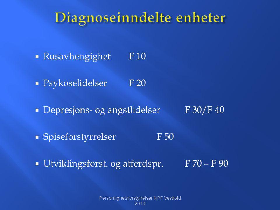  Rusavhengighet F 10  PsykoselidelserF 20  Depresjons- og angstlidelserF 30/F 40  SpiseforstyrrelserF 50  Utviklingsforst. og atferdspr.F 70 – F