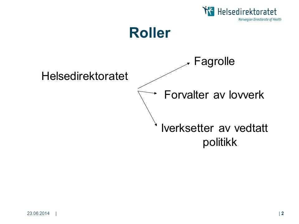 23.06.2014|| 2 Roller Helsedirektoratet Fagrolle Forvalter av lovverk Iverksetter av vedtatt politikk