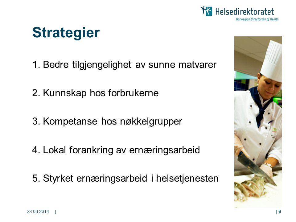 23.06.2014|| 6 Strategier 1. Bedre tilgjengelighet av sunne matvarer 2. Kunnskap hos forbrukerne 3. Kompetanse hos nøkkelgrupper 4. Lokal forankring a