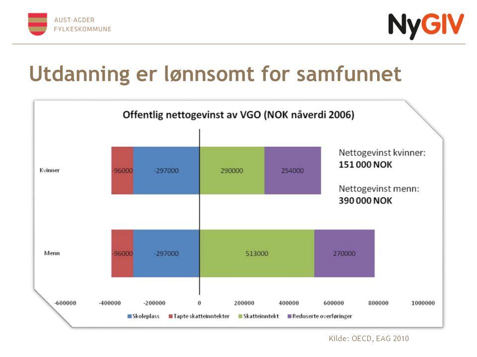 Forsøk etter oppll. § 1-4 (hver kommune må søke) 23.06.2014