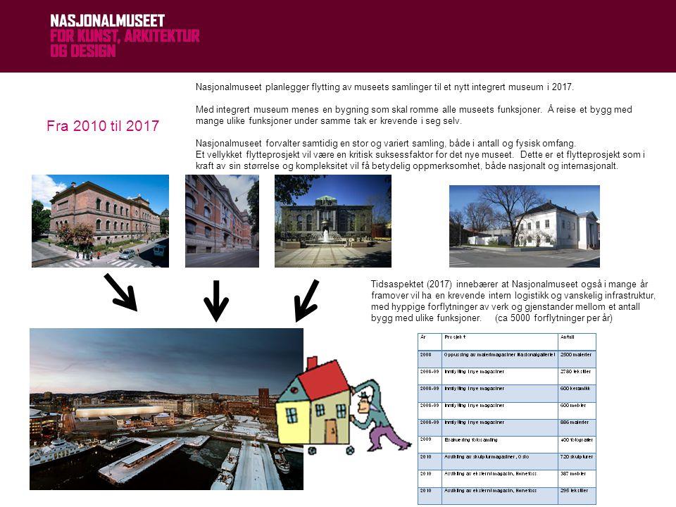 Sentrale elementer i innlånsprosessen Krav til kunsttransport...etter internasjonal standard..