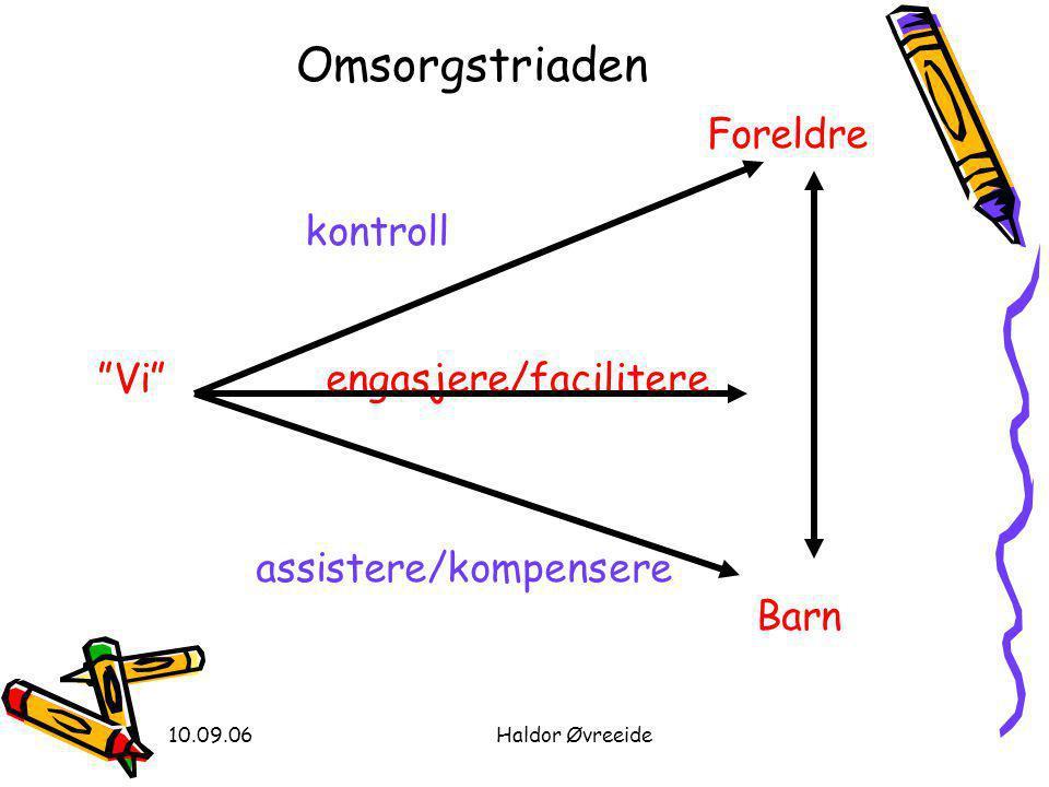 "10.09.06Haldor Øvreeide Omsorgstriaden Foreldre kontroll ""Vi"" engasjere/facilitere assistere/kompensere Barn"