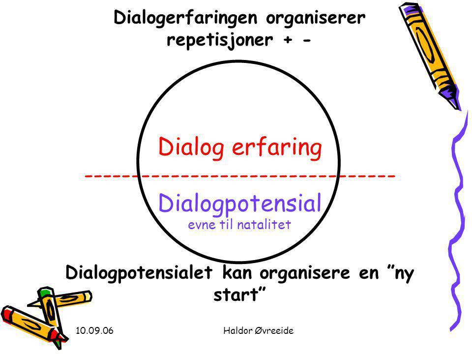 10.09.06Haldor Øvreeide Dialogerfaringen organiserer repetisjoner + - Dialog erfaring -------------------------------- Dialogpotensial evne til natali
