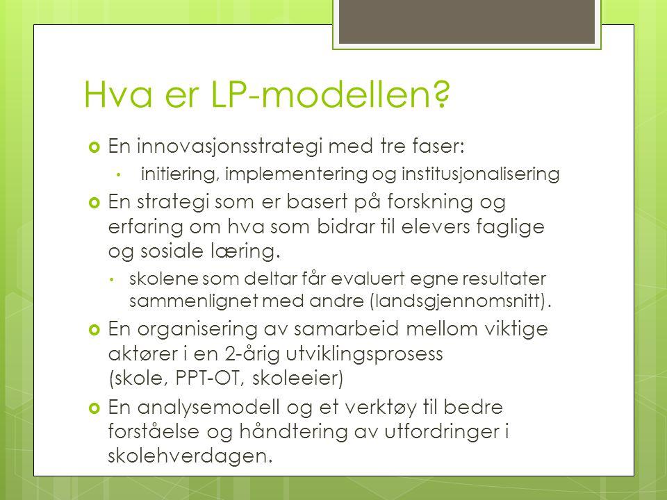 Hva er LP-modellen?  En innovasjonsstrategi med tre faser: • initiering, implementering og institusjonalisering  En strategi som er basert på forskn