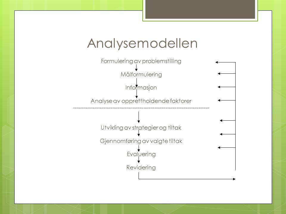 Analysemodellen Formulering av problemstilling Målformulering Informasjon Analyse av opprettholdende faktorer ----------------------------------------