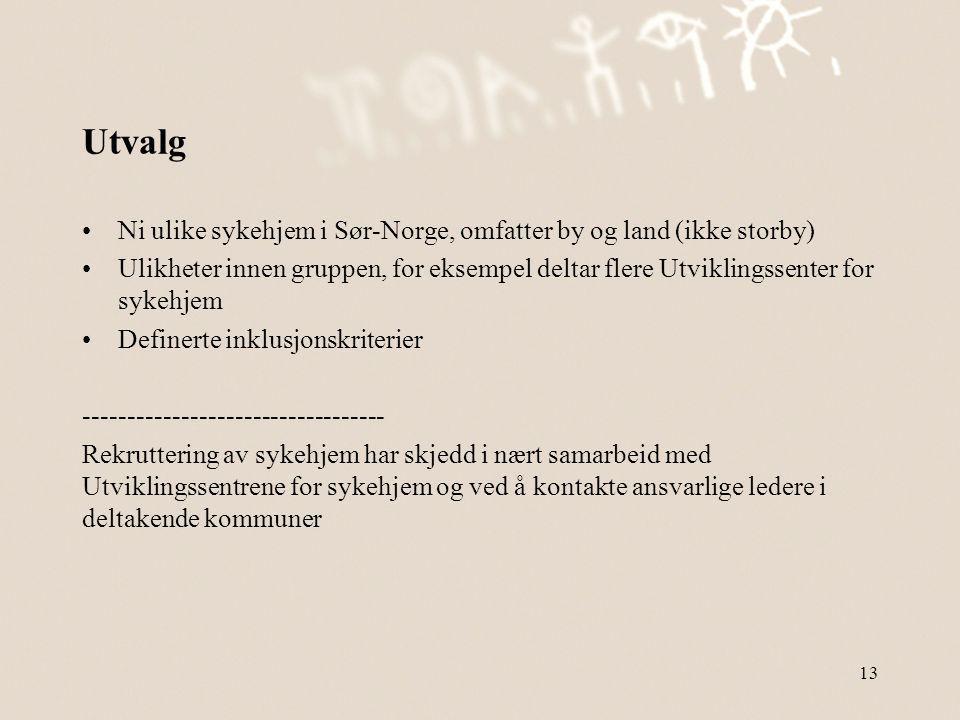Utvalg •Ni ulike sykehjem i Sør-Norge, omfatter by og land (ikke storby) •Ulikheter innen gruppen, for eksempel deltar flere Utviklingssenter for syke