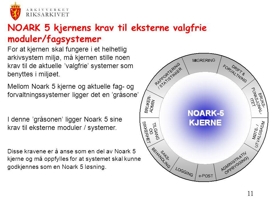 11 NOARK 5 kjernens krav til eksterne valgfrie moduler/fagsystemer For at kjernen skal fungere i et helhetlig arkivsystem miljø, må kjernen stille noe